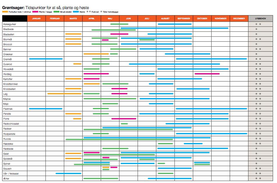 kalendercopy