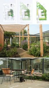 fra haveskitse til færdig have
