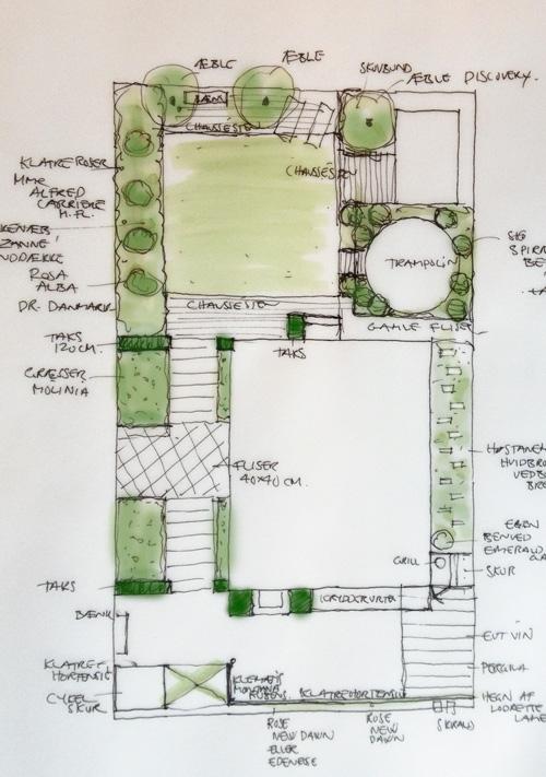 Haveplan og haveskitse